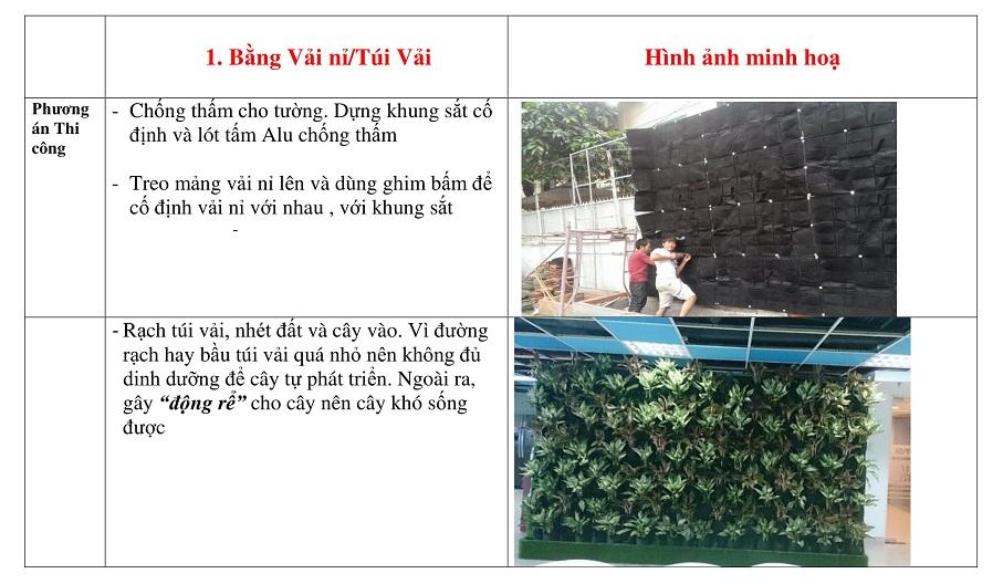 uu-diem-vuon-tuong-dung-minigarden 1